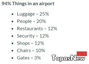 Things in an airport
