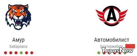 Амур Автомобилист 15.12.2016 смотреть онлайн трансляция хоккея