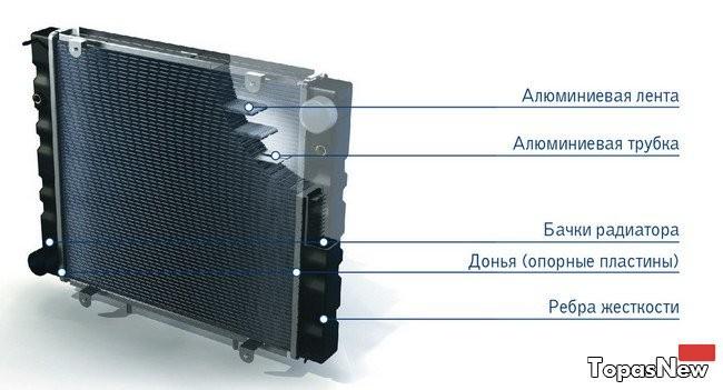 Ремонт радиатора охлаждения: диагностика, ремонт