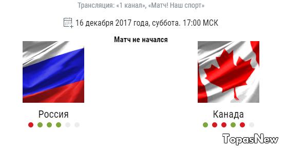 Россия Канада 16.12 17 смотреть онлайн трансляцию хоккей