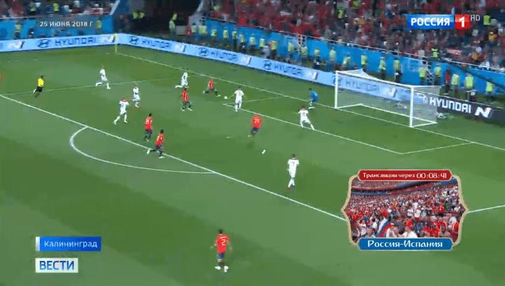 Испания Россия 01.07.2018 смотреть онлайн прямая трансляция