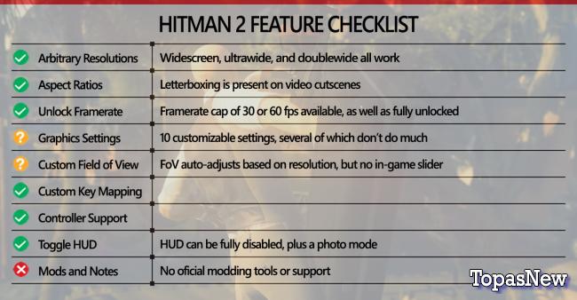 Анализ производительности Hitman 2: что нужно для скорости 60 кадров в секунду