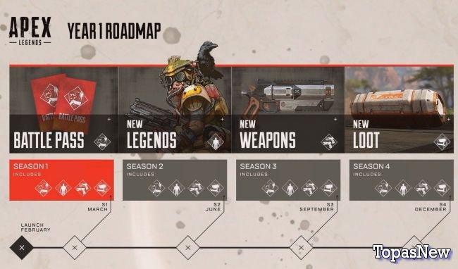 Apex Legends: годовой план с Battle Passes и новыми персонажами