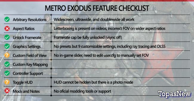 Анализ производительности Metro Exodus: трассировка лучей и тестирование DLSS