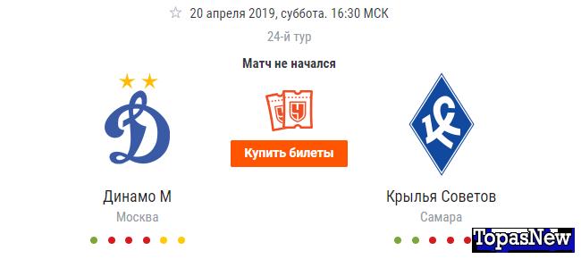 Крылья Советов Динамо М 20.04.2019 смотреть онлайн